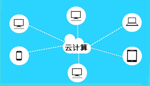 北京軟件公司